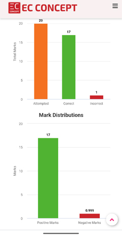 mark-distribution